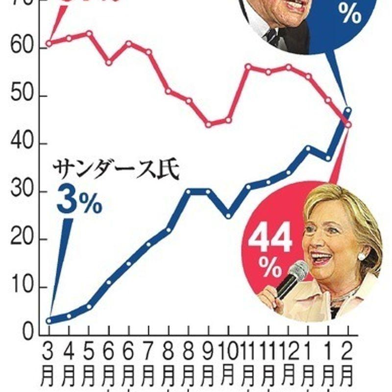 US Expat Voting in Japan photo