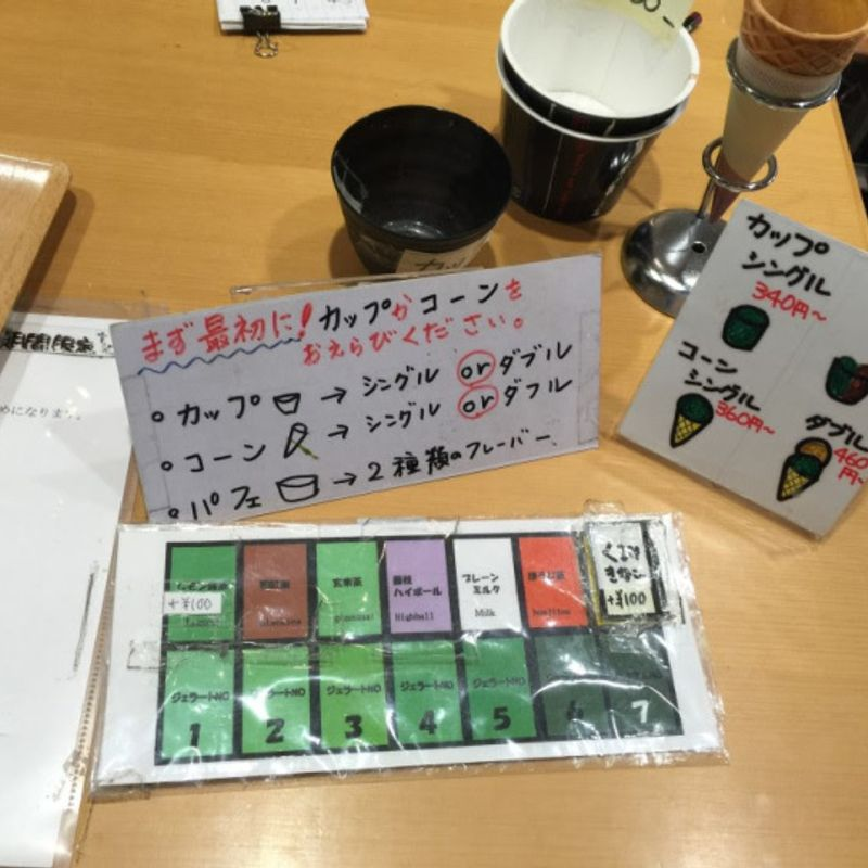 Nanaya       photo