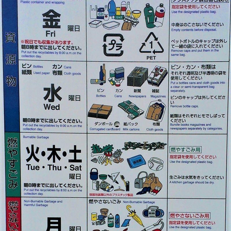 Let's follow the Japanese eco lifestyle: Reduce, Reuse, Recycle! photo