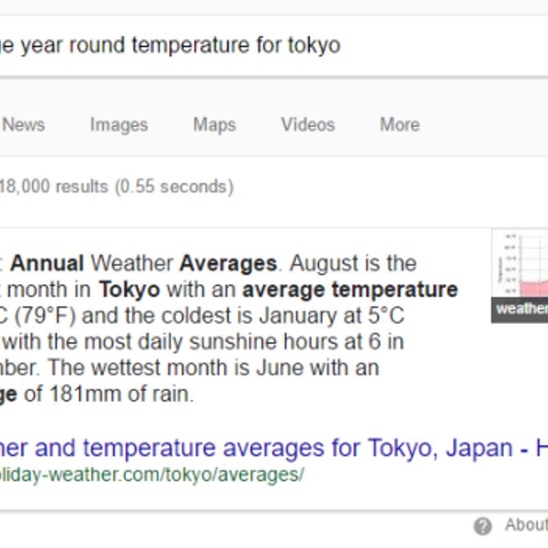 Sayonara, stinking hot summer: 5 ways to beat the heat! photo