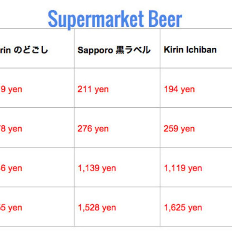 How Much Does it Cost to Buy Beer in Japan? photo