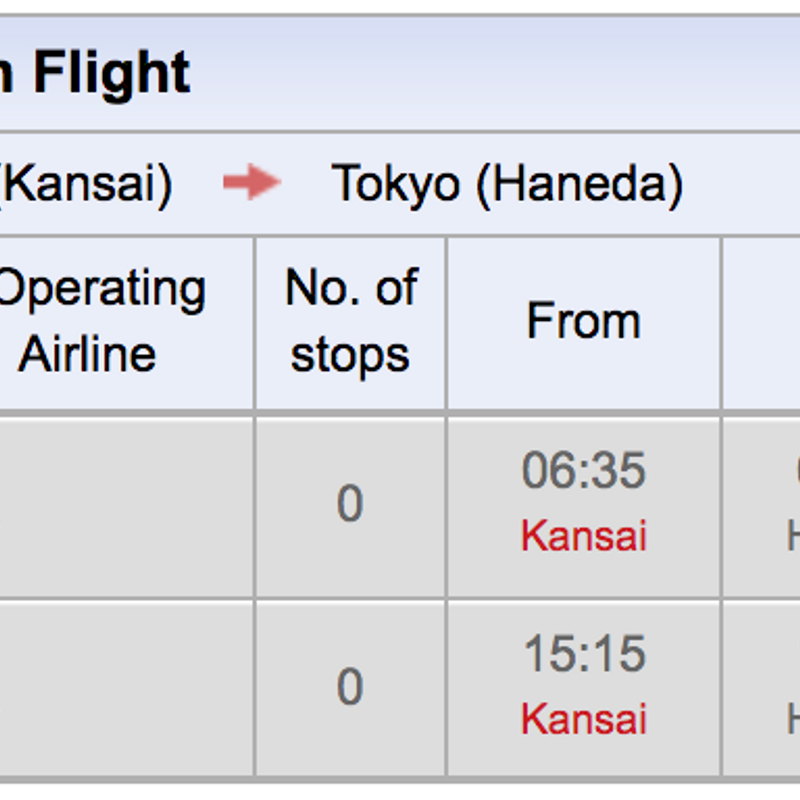 Tokyo Haneda Airport to Kansai International Airport with JAL photo