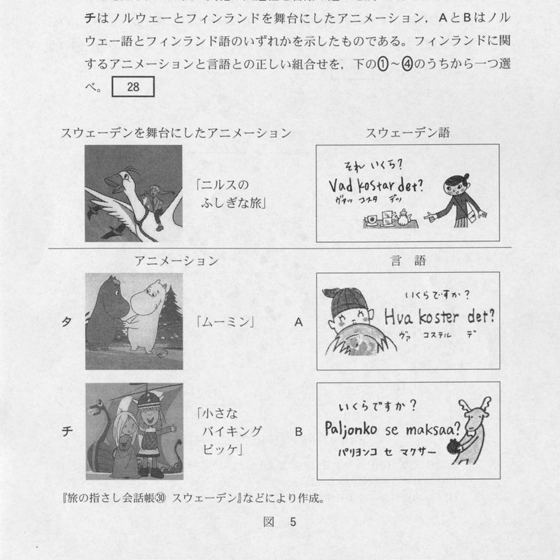 Moomin question baffles Japanese high schoolers on univ. entrance exam photo